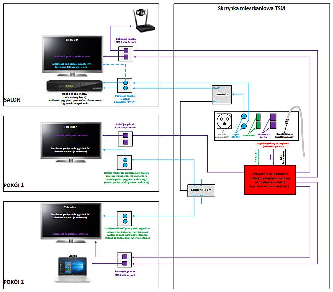 Nowoczesna_instalacja_teletechniczna_-_Diomar_-_2021-WT-37_-_rys-1
